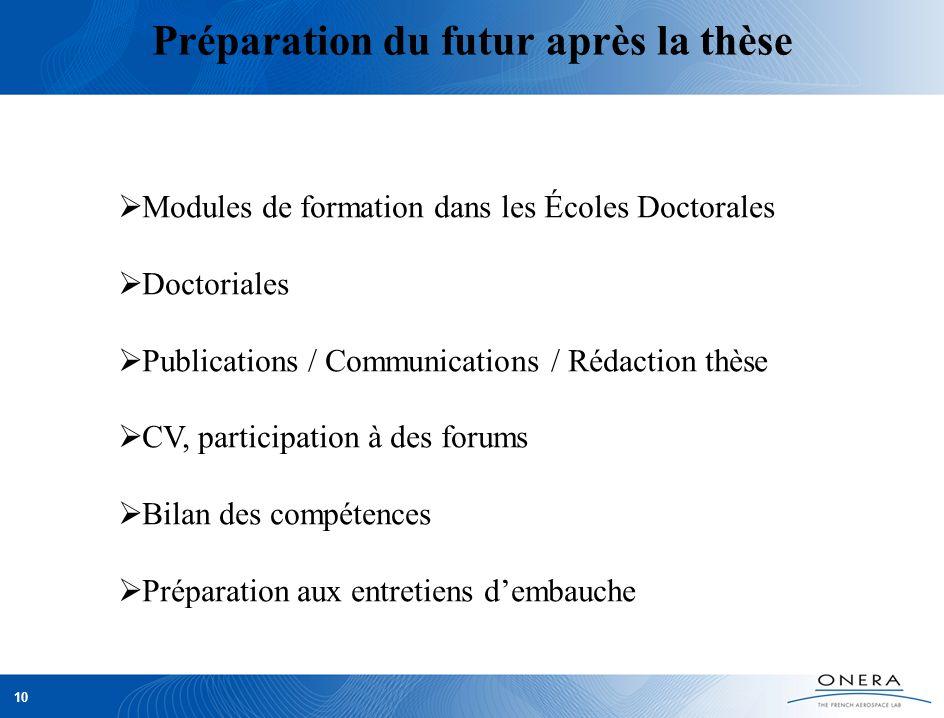 10 Préparation du futur après la thèse Modules de formation dans les Écoles Doctorales Doctoriales Publications / Communications / Rédaction thèse CV,