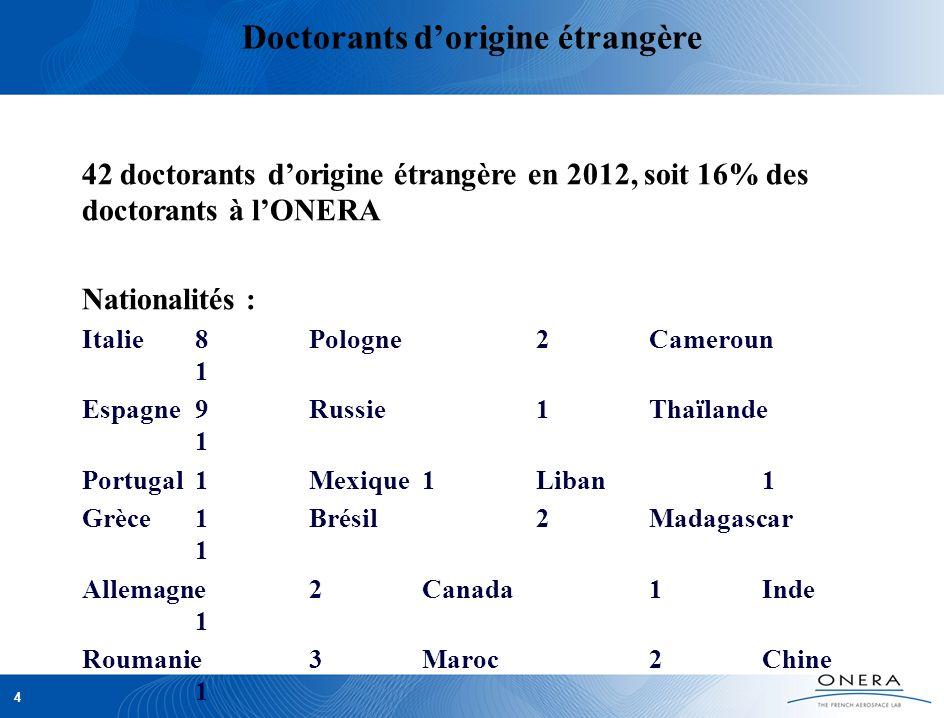 4 Doctorants dorigine étrangère 42 doctorants dorigine étrangère en 2012, soit 16% des doctorants à lONERA Nationalités : Italie8Pologne2Cameroun 1 Es