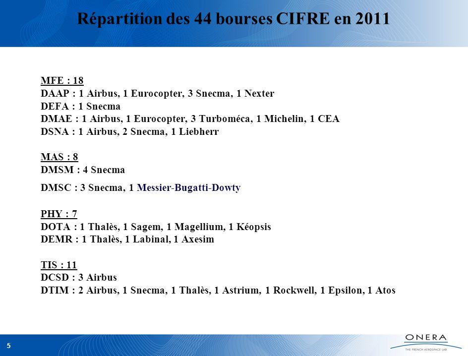5 Répartition des 44 bourses CIFRE en 2011 MFE : 18 DAAP : 1 Airbus, 1 Eurocopter, 3 Snecma, 1 Nexter DEFA : 1 Snecma DMAE : 1 Airbus, 1 Eurocopter, 3
