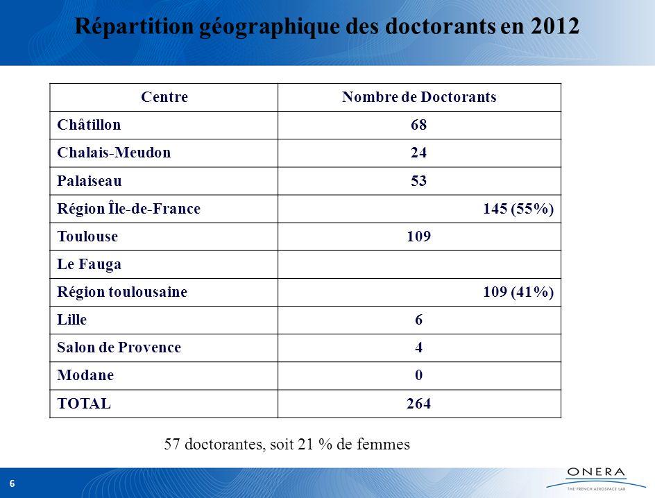 6 Répartition géographique des doctorants en 2012 CentreNombre de Doctorants Châtillon68 Chalais-Meudon24 Palaiseau53 Région Île-de-France145 (55%) To