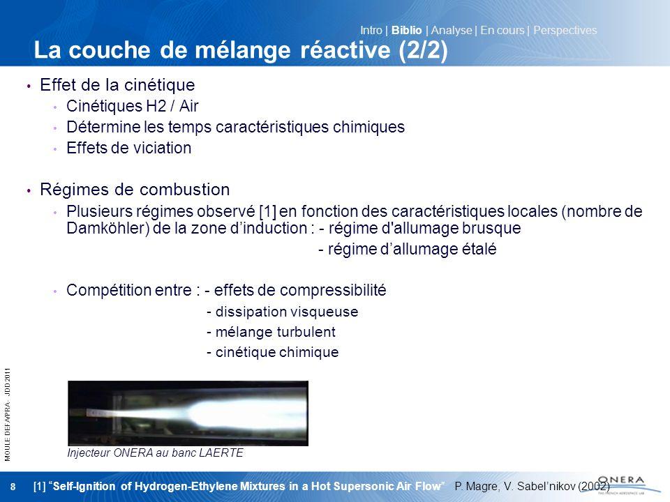 MOULE DEFA/PRA - JDD 2011 9 Mise en place dun modèle ICT (1/4) Développement dun modèle dInteraction Chimie – Turbulence (ICT) Les deux approches RANS et LES sont considérées Pour décrire correctement lauto-allumage et la stabilisation de la flamme, chaque maille de calcul est traitée comme un réacteur partiellement mélangé (PaSR) Approche générale Modèles de sous-maille multi-échelle pour la combustion Les réactions se déroulent aux plus petites échelles, là où le mélange est le plus intense Introduction de *, fraction volumique des structures fines Le taux de production moyen est alors modélisé par: Intro | Biblio | Analyse | En cours | Perspectives