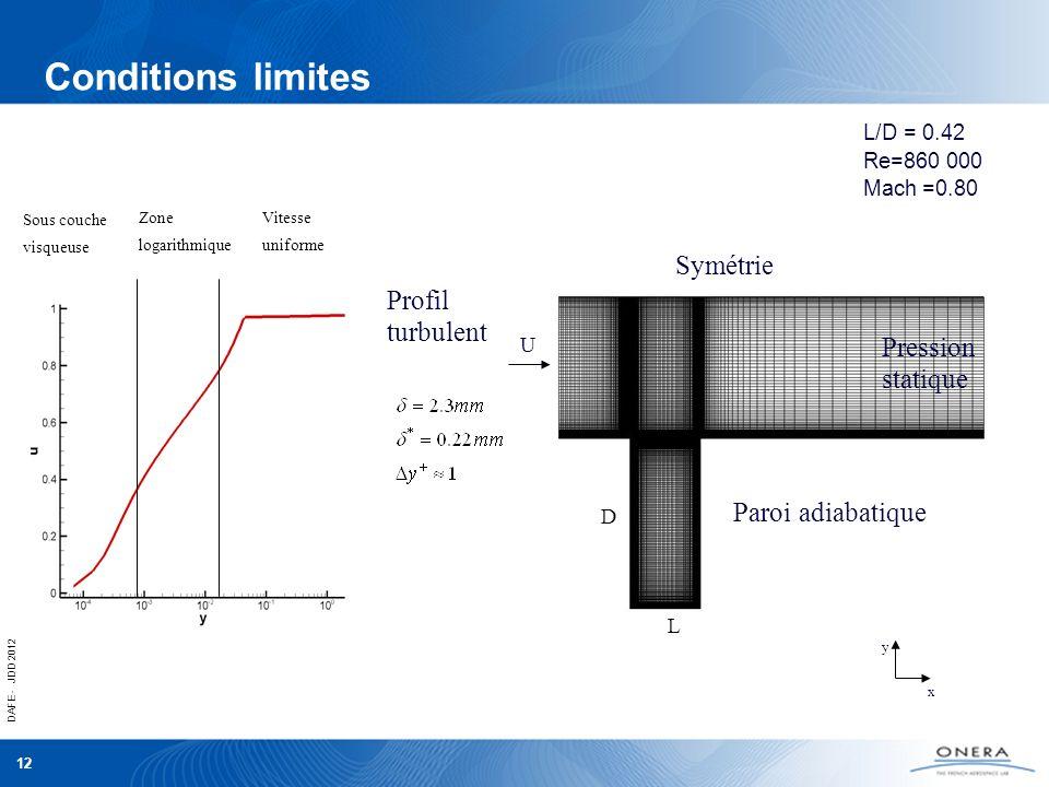 DAFE - JDD 2012 12 Sous couche visqueuse Zone logarithmique Vitesse uniforme Conditions limites L/D = 0.42 Re=860 000 Mach =0.80 Symétrie Pression sta