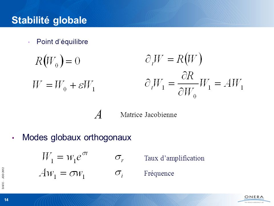 DAFE - JDD 2012 14 Stabilité globale Taux damplification Fréquence Modes globaux orthogonaux Point déquilibre Matrice Jacobienne