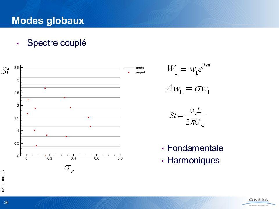 DAFE - JDD 2012 20 Modes globaux Fondamentale Harmoniques Spectre couplé