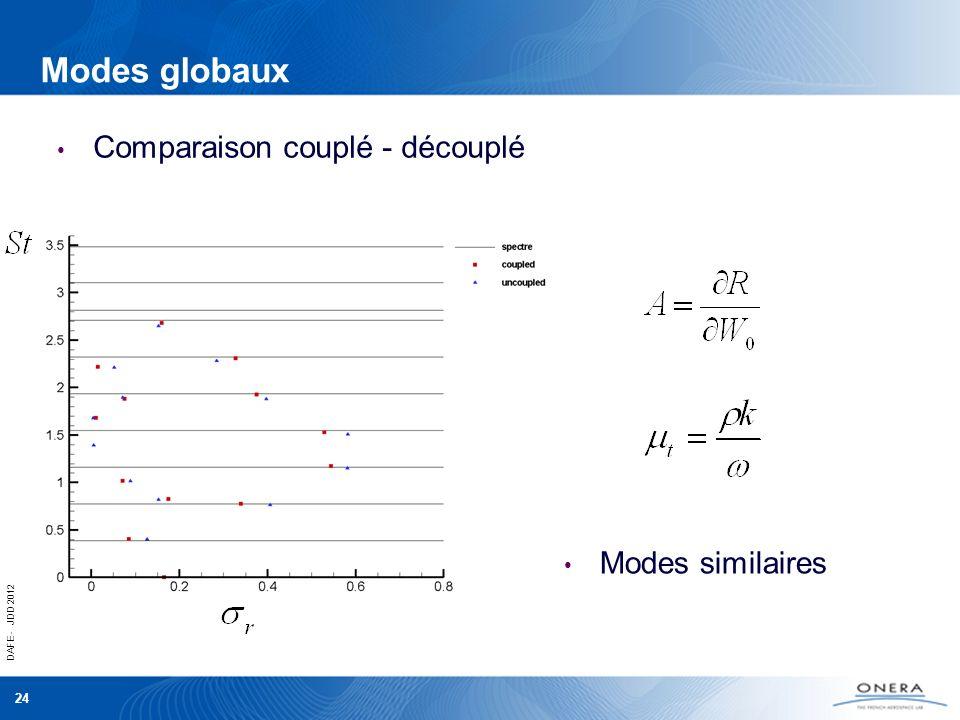 DAFE - JDD 2012 24 Modes globaux Comparaison couplé - découplé Modes similaires
