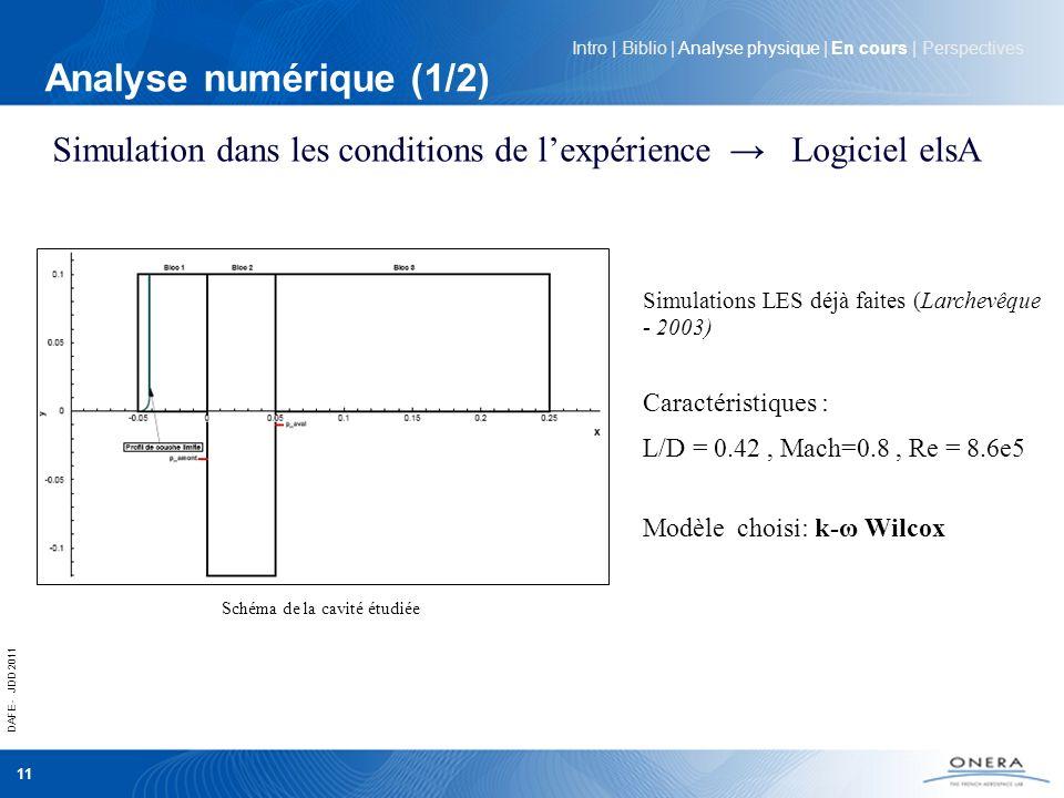 DAFE - JDD 2011 11 Analyse numérique (1/2) Intro | Biblio | Analyse physique | En cours | Perspectives Simulation dans les conditions de lexpérience L