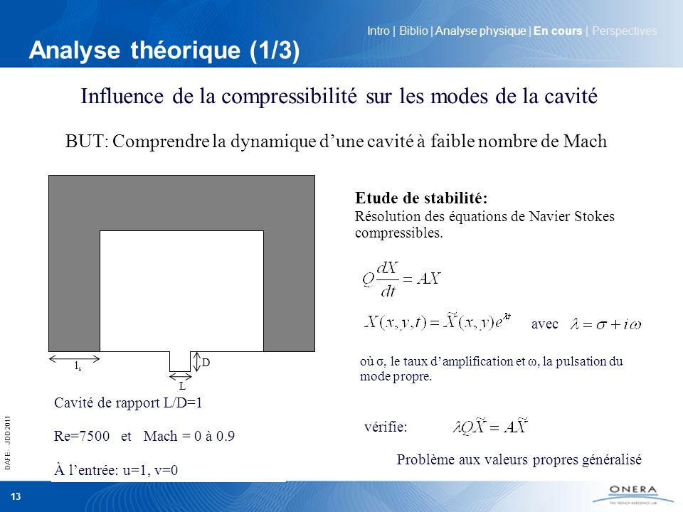 DAFE - JDD 2011 13 Analyse théorique (1/3) Intro | Biblio | Analyse physique | En cours | Perspectives Influence de la compressibilité sur les modes d
