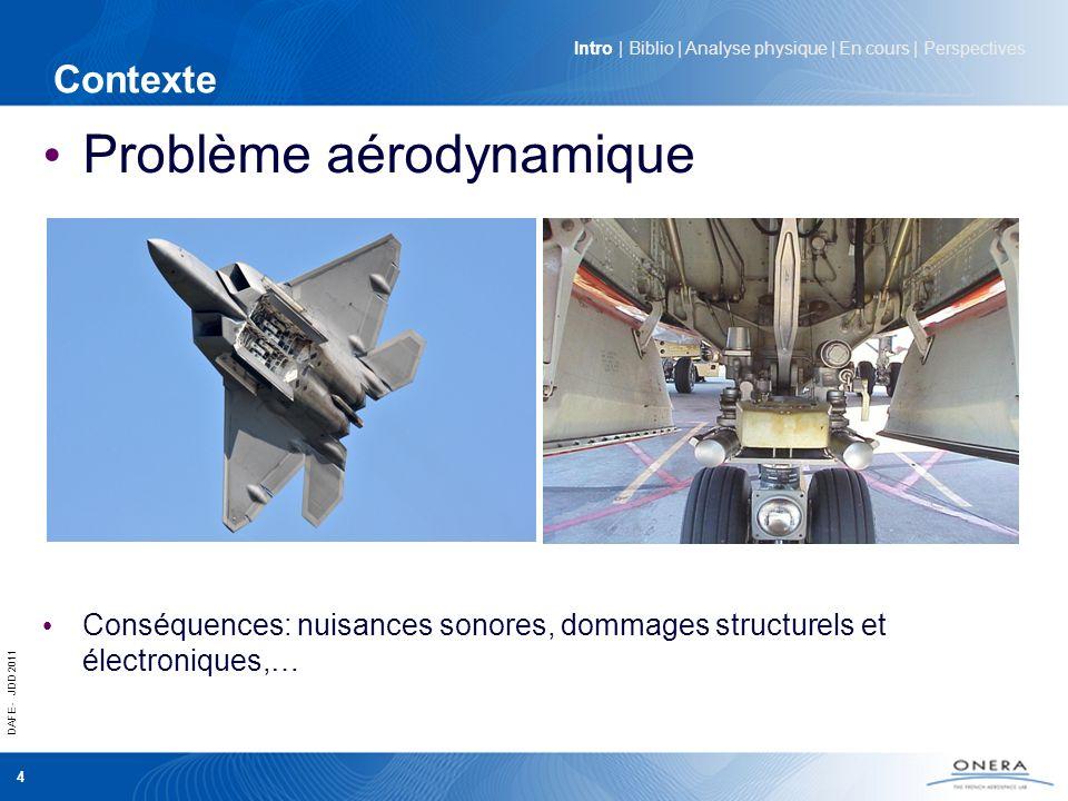 DAFE - JDD 2011 4 Problème aérodynamique Conséquences: nuisances sonores, dommages structurels et électroniques,… Contexte Intro | Biblio | Analyse ph