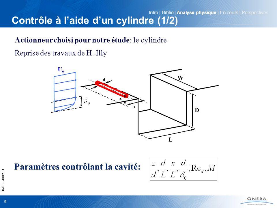 DAFE - JDD 2011 9 Contrôle à laide dun cylindre (1/2) Intro | Biblio | Analyse physique | En cours | Perspectives Actionneur choisi pour notre étude: