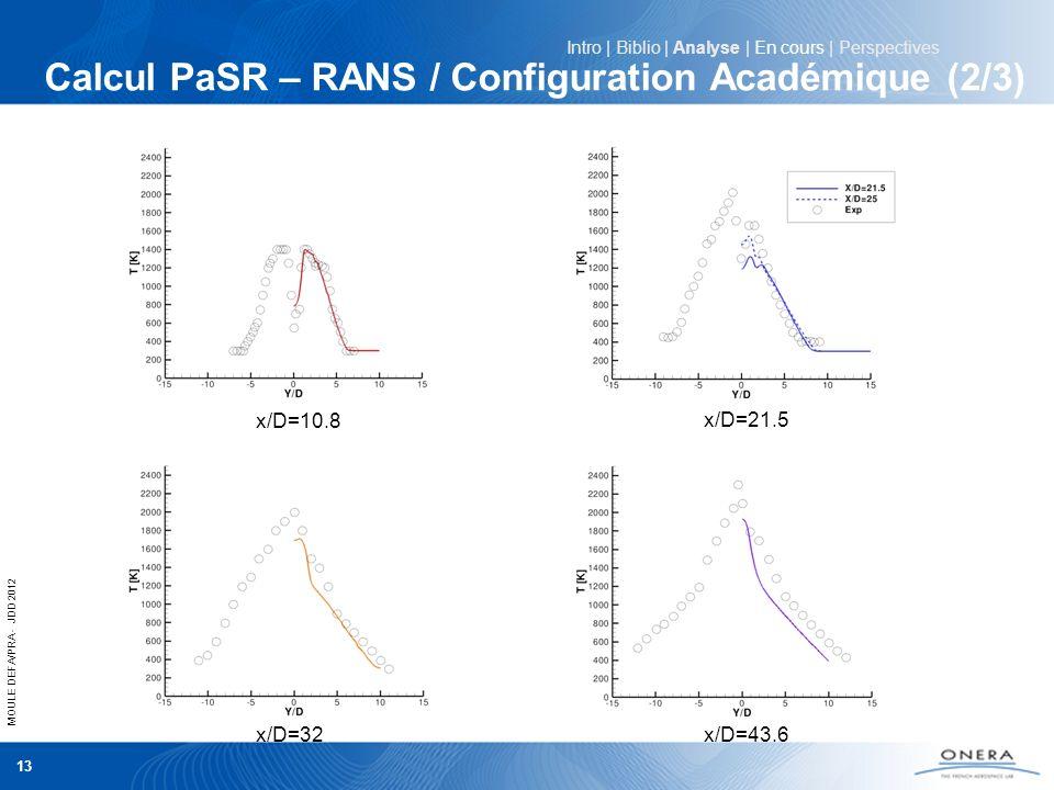 MOULE DEFA/PRA - JDD 2012 13 Intro | Biblio | Analyse | En cours | Perspectives x/D=10.8 x/D=21.5 x/D=32x/D=43.6 Calcul PaSR – RANS / Configuration Ac