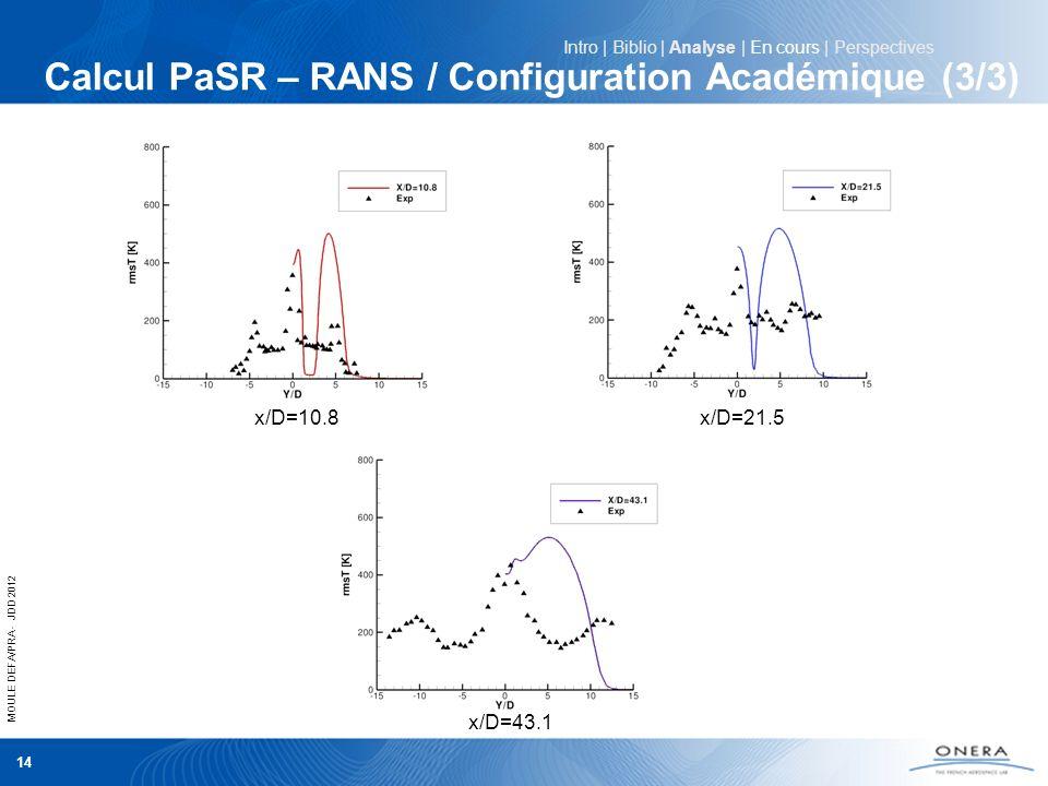 MOULE DEFA/PRA - JDD 2012 14 Intro | Biblio | Analyse | En cours | Perspectives x/D=10.8x/D=21.5 x/D=43.1 Calcul PaSR – RANS / Configuration Académiqu