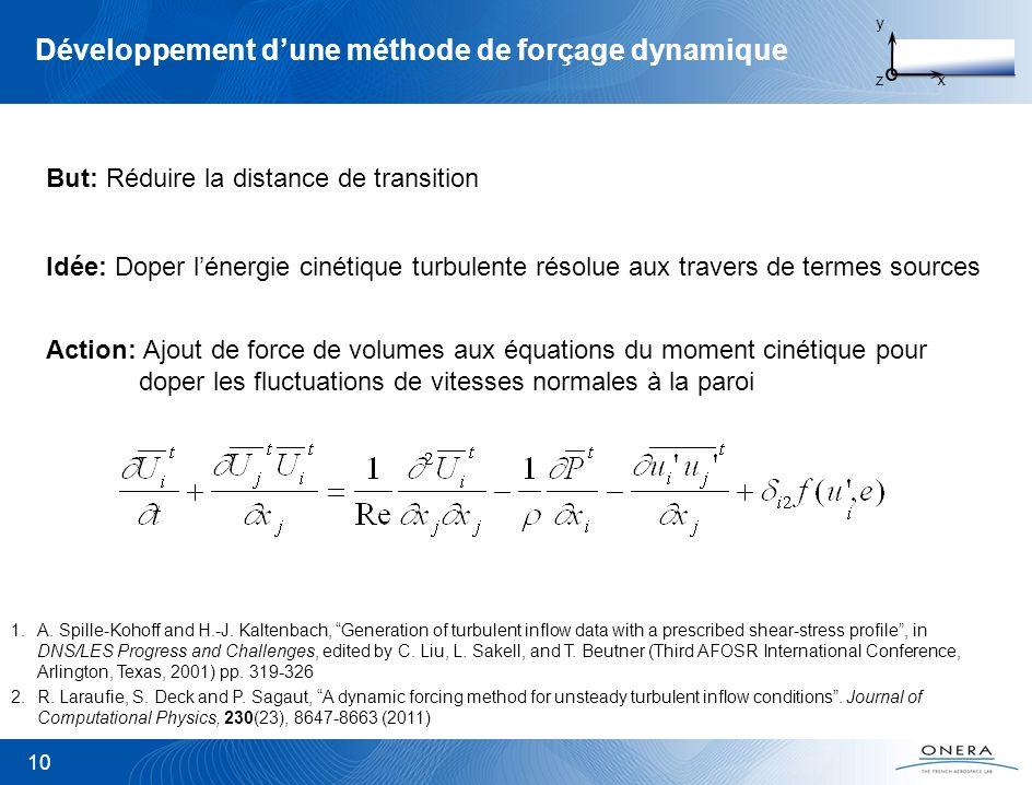 Développement dune méthode de forçage dynamique 10 Idée: Doper lénergie cinétique turbulente résolue aux travers de termes sources Action: Ajout de fo