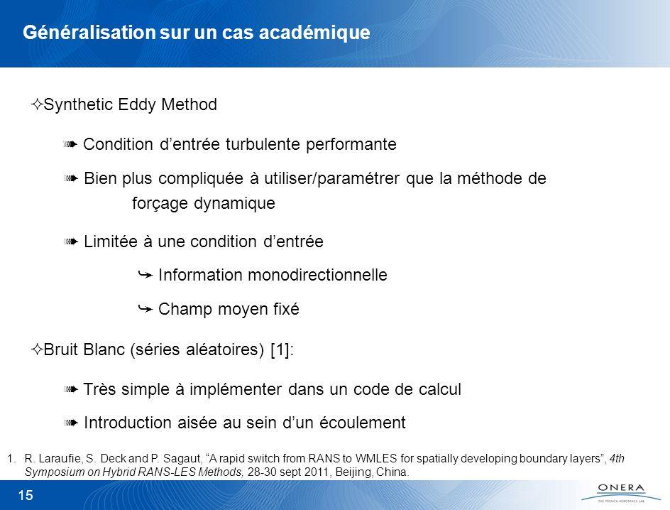 Généralisation sur un cas académique 15 Synthetic Eddy Method Condition dentrée turbulente performante Limitée à une condition dentrée Bruit Blanc (sé