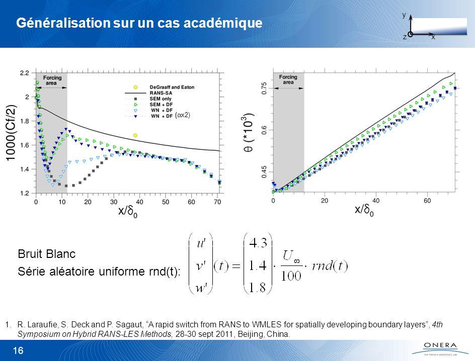 Généralisation sur un cas académique 16 Bruit Blanc Série aléatoire uniforme rnd(t): zx y x2) 1.R. Laraufie, S. Deck and P. Sagaut, A rapid switch fro