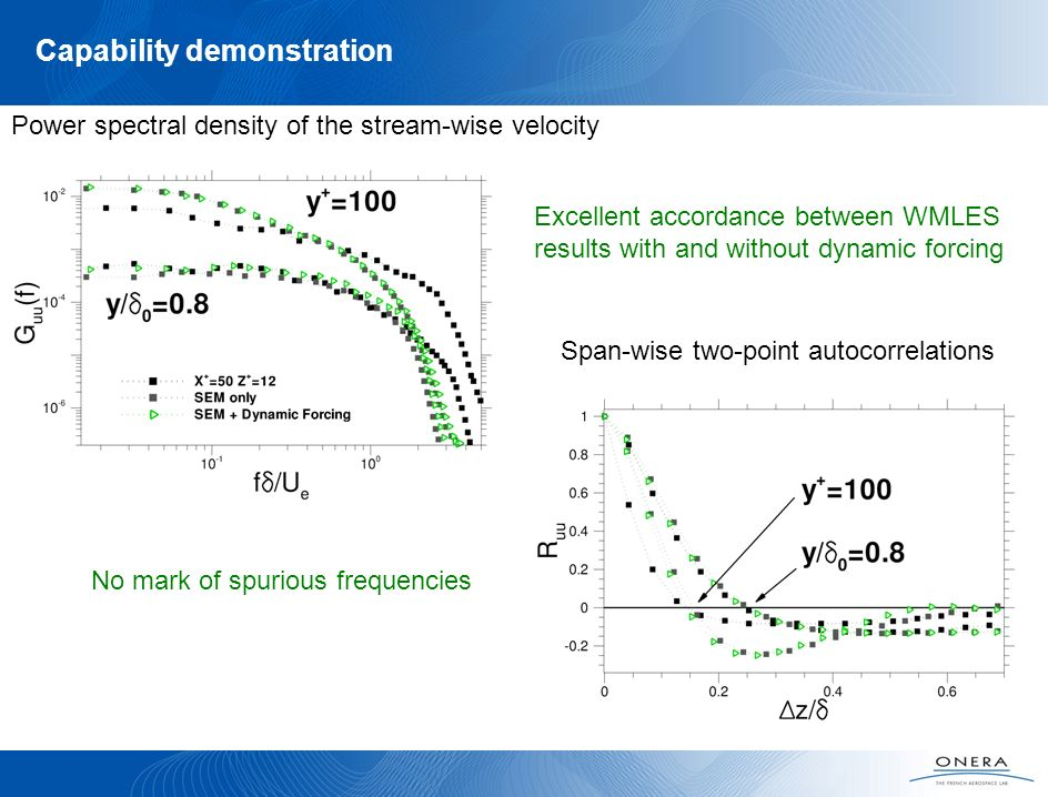 Capability demonstration 31 Power spectral density of the stream-wise velocity Span-wise two-point autocorrelations Excellent accordance between WMLES