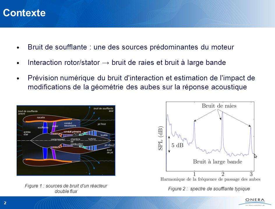 PAMART DAAP – JDD ONERA 2009 2 Contexte Bruit de soufflante : une des sources prédominantes du moteur Interaction rotor/stator bruit de raies et bruit