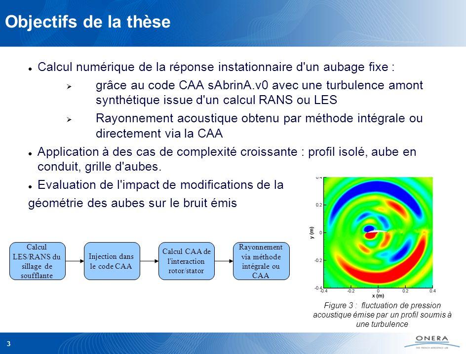 PAMART DAAP – JDD ONERA 2009 3 Objectifs de la thèse Calcul numérique de la réponse instationnaire d'un aubage fixe : grâce au code CAA sAbrinA.v0 ave