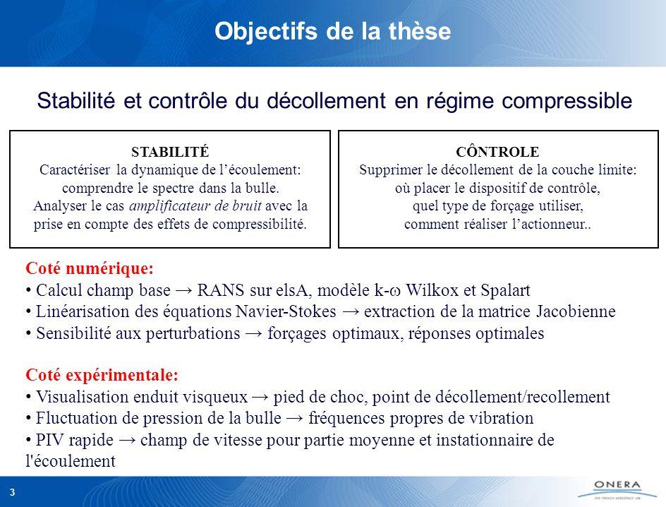 3 Objectifs de la thèse Stabilité et contrôle du décollement en régime compressible Coté numérique: Calcul champ base RANS sur elsA, modèle k- Wilkox