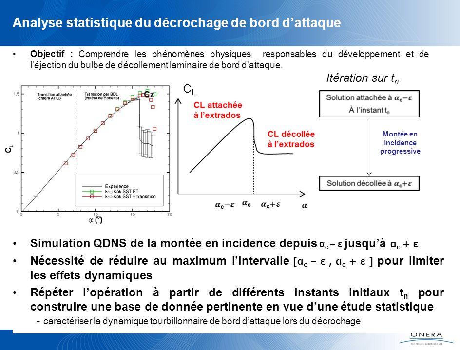 Objectif : Comprendre les phénomènes physiques responsables du développement et de léjection du bulbe de décollement laminaire de bord dattaque. Analy