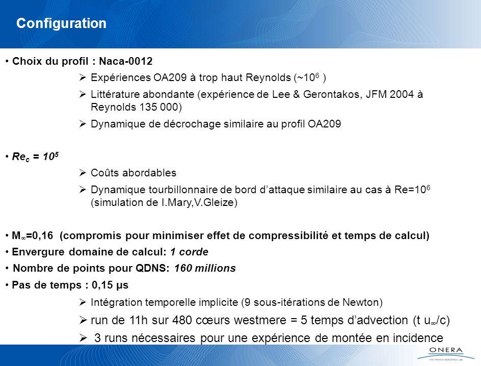 Configuration Choix du profil : Naca-0012 Expériences OA209 à trop haut Reynolds (~10 6 ) Littérature abondante (expérience de Lee & Gerontakos, JFM 2