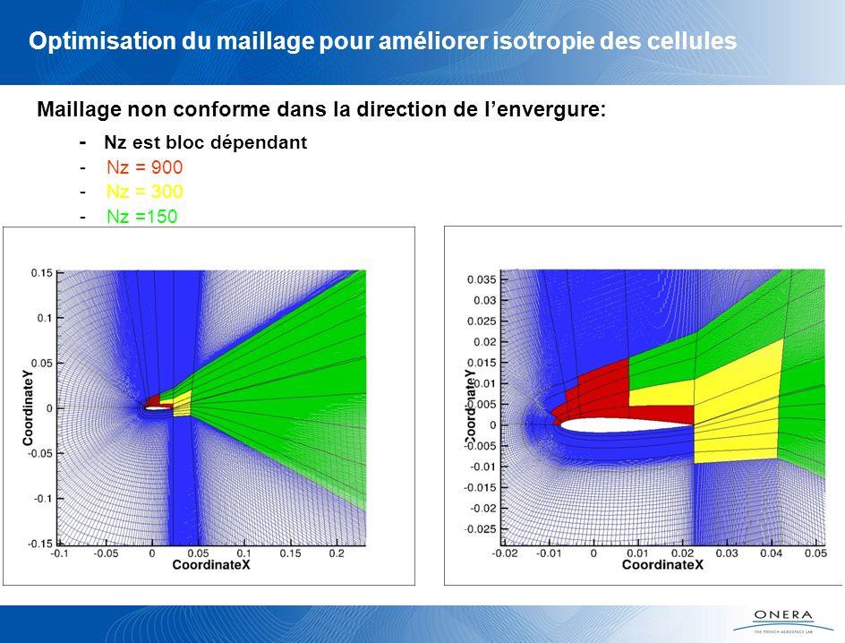 Optimisation du maillage pour améliorer isotropie des cellules Maillage non conforme dans la direction de lenvergure: - Nz est bloc dépendant -Nz = 90