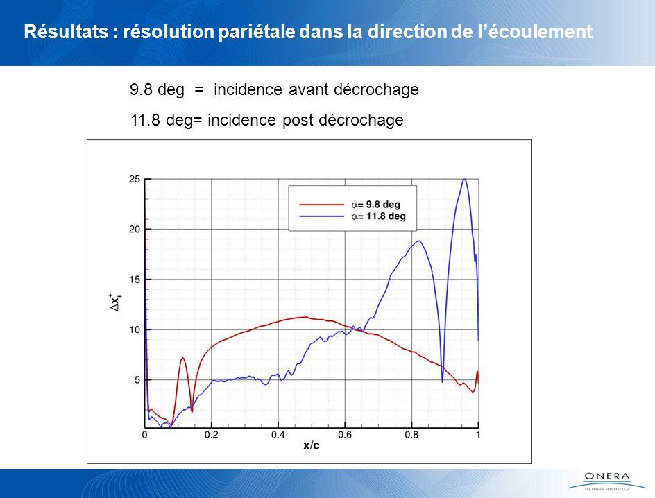 Résultats : résolution pariétale dans la direction de lécoulement 9.8 deg = incidence avant décrochage 11.8 deg= incidence post décrochage