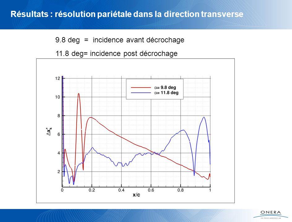 9.8 deg = incidence avant décrochage 11.8 deg= incidence post décrochage Résultats : résolution pariétale dans la direction transverse