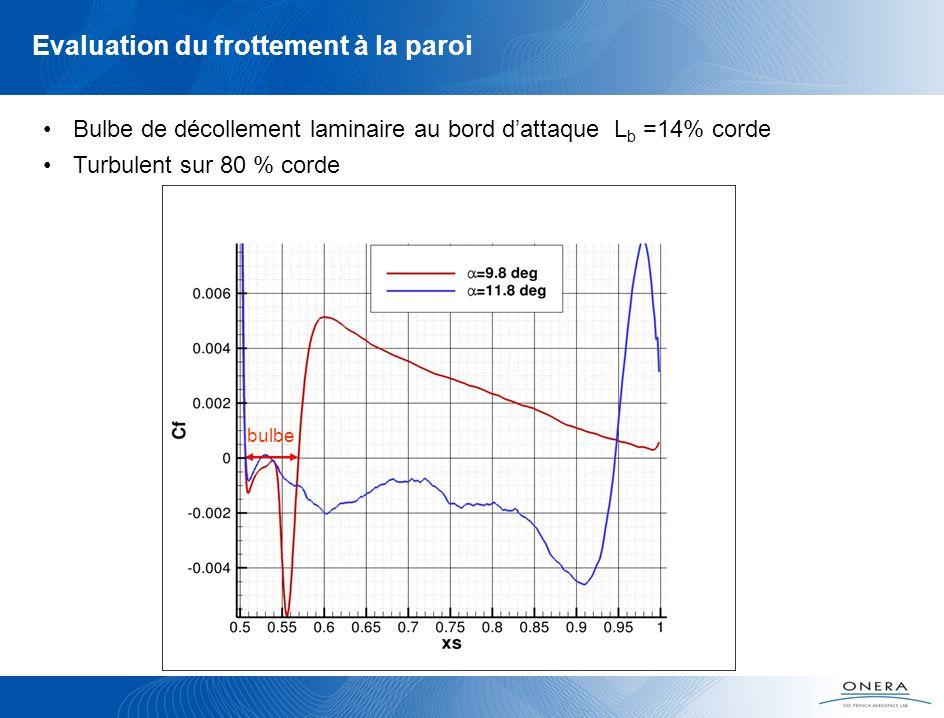 Evaluation du frottement à la paroi Bulbe de décollement laminaire au bord dattaque L b =14% corde Turbulent sur 80 % corde bulbe