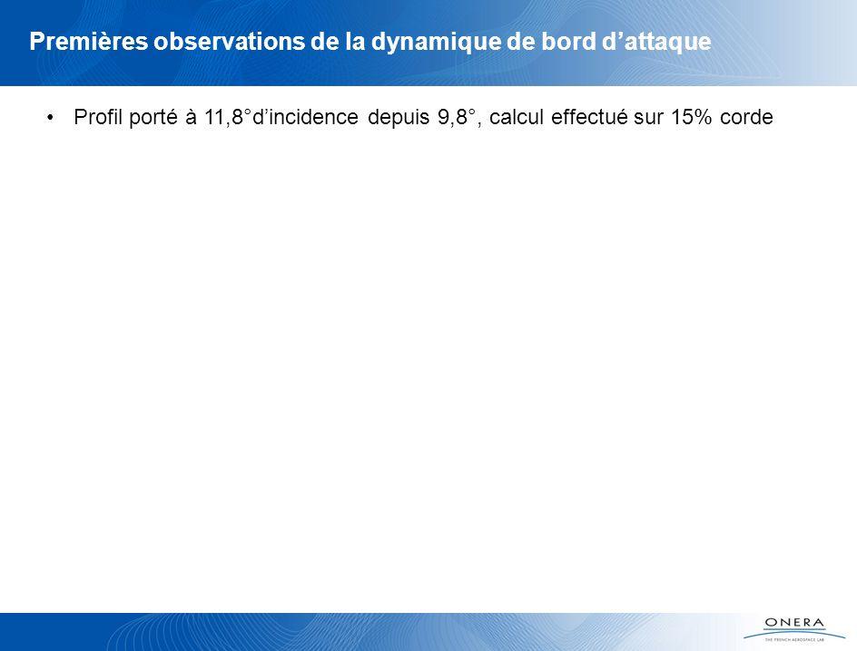 Premières observations de la dynamique de bord dattaque Profil porté à 11,8°dincidence depuis 9,8°, calcul effectué sur 15% corde