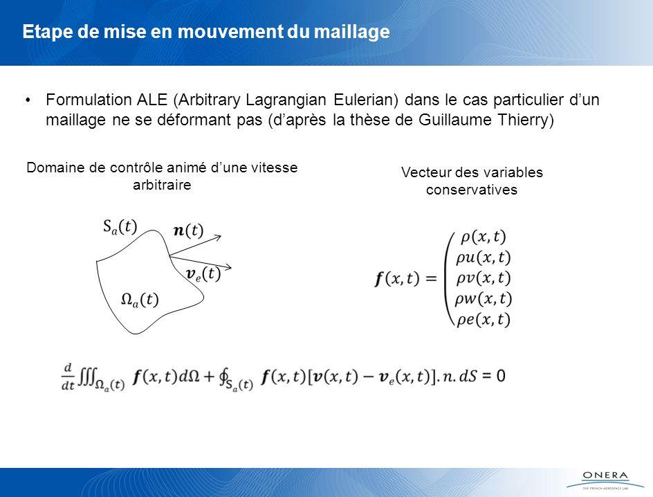 Etape de mise en mouvement du maillage Formulation ALE (Arbitrary Lagrangian Eulerian) dans le cas particulier dun maillage ne se déformant pas (daprè