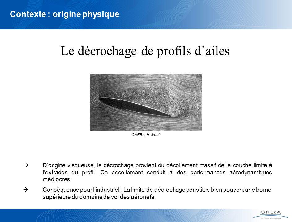 Contexte : origine physique Le décrochage de profils dailes ONERA, H.Werlé Dorigine visqueuse, le décrochage provient du décollement massif de la couc