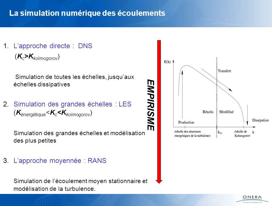 La simulation numérique des écoulements 1.Lapproche directe : DNS (K c >K kolmogorov ) Simulation de toutes les échelles, jusquaux échelles dissipativ