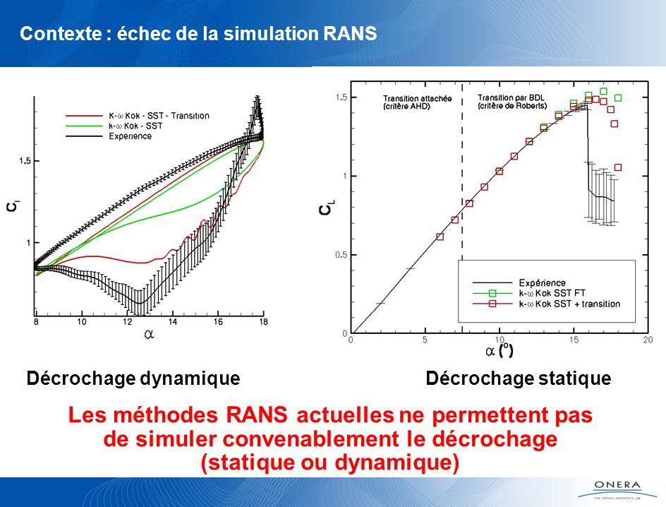 Contexte : échec de la simulation RANS Les méthodes RANS actuelles ne permettent pas de simuler convenablement le décrochage (statique ou dynamique) D