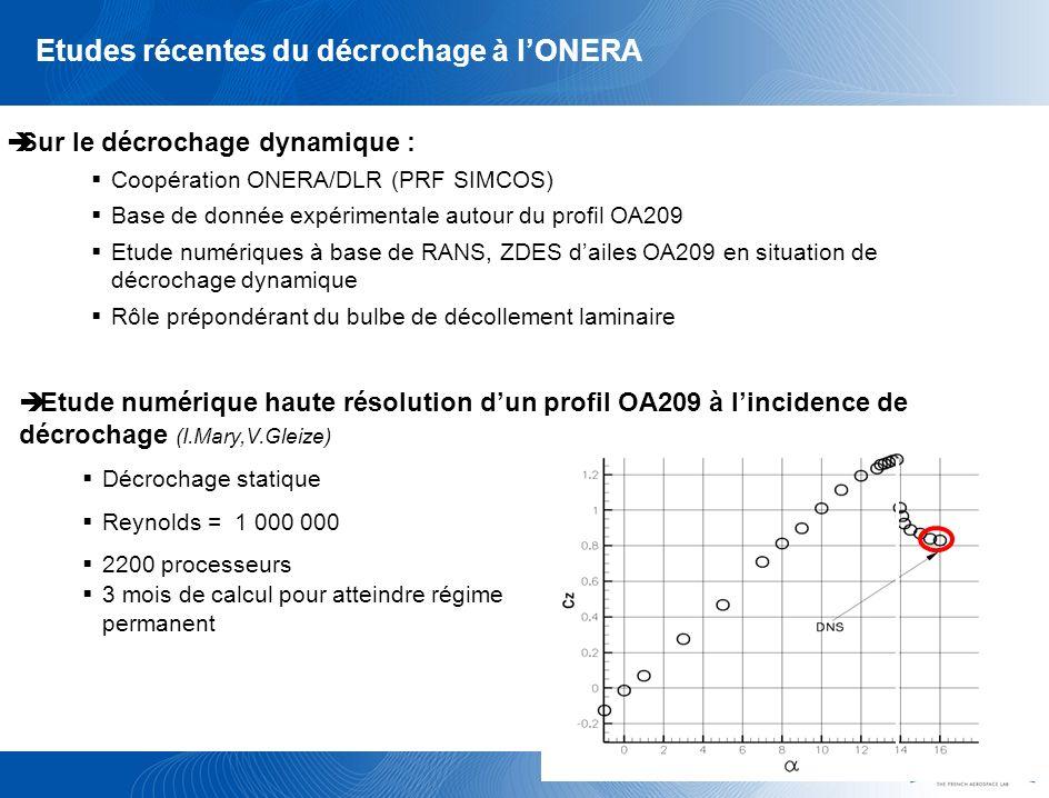 Etudes récentes du décrochage à lONERA Etude numérique haute résolution dun profil OA209 à lincidence de décrochage (I.Mary,V.Gleize) Décrochage stati
