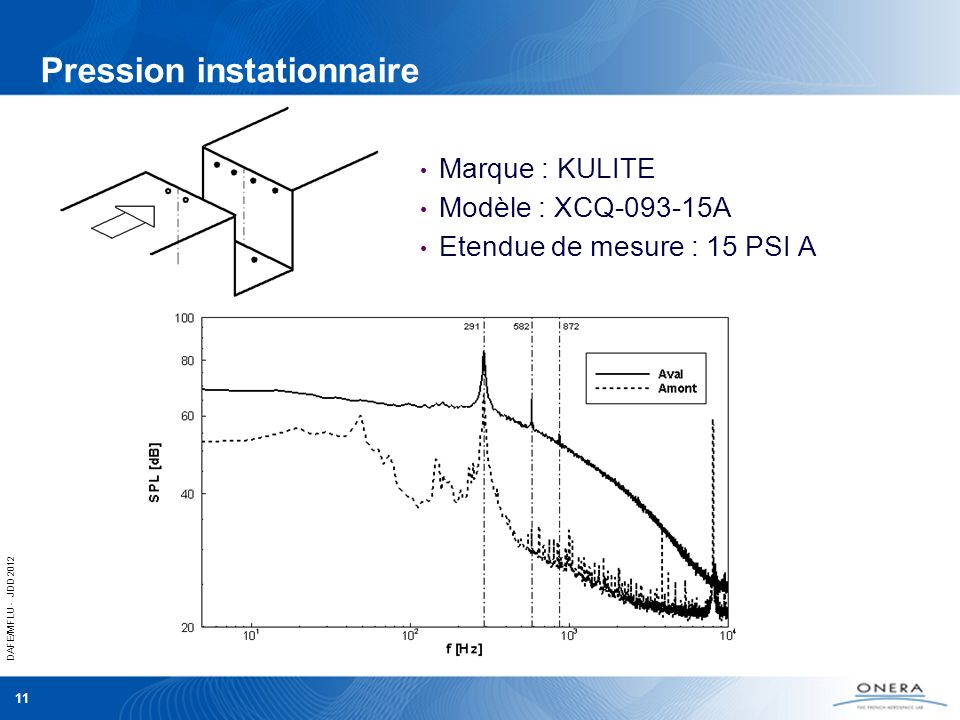 DAFE/MFLU - JDD 2012 11 Pression instationnaire Marque : KULITE Modèle : XCQ-093-15A Etendue de mesure : 15 PSI A