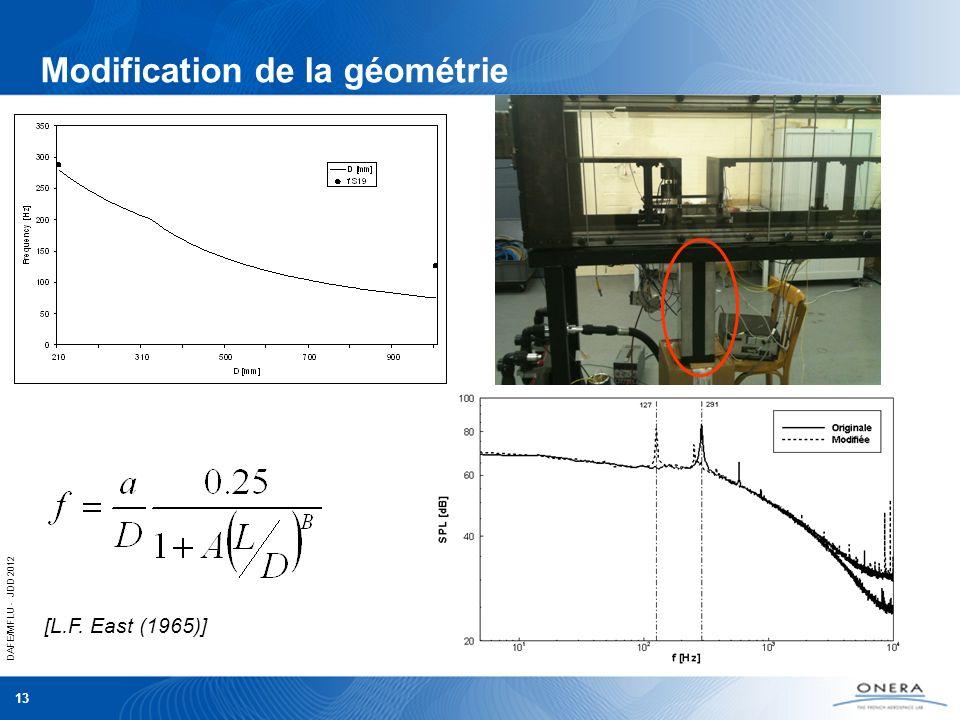 DAFE/MFLU - JDD 2012 13 Modification de la géométrie [L.F. East (1965)]
