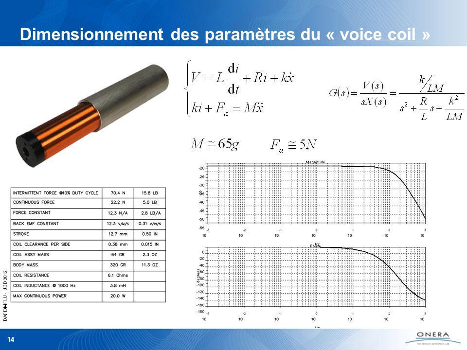 DAFE/MFLU - JDD 2012 14 Dimensionnement des paramètres du « voice coil »