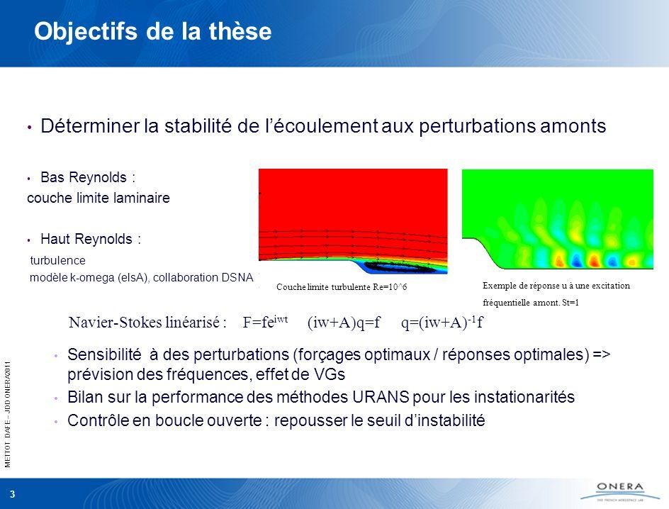 METTOT DAFE – JDD ONERA2011 3 Objectifs de la thèse Déterminer la stabilité de lécoulement aux perturbations amonts Bas Reynolds : couche limite laminaire Haut Reynolds : turbulence modèle k-omega (elsA), collaboration DSNA Sensibilité à des perturbations (forçages optimaux / réponses optimales) => prévision des fréquences, effet de VGs Bilan sur la performance des méthodes URANS pour les instationarités Contrôle en boucle ouverte : repousser le seuil dinstabilité Couche limite turbulente Re=10^6 Exemple de réponse u à une excitation fréquentielle amont.