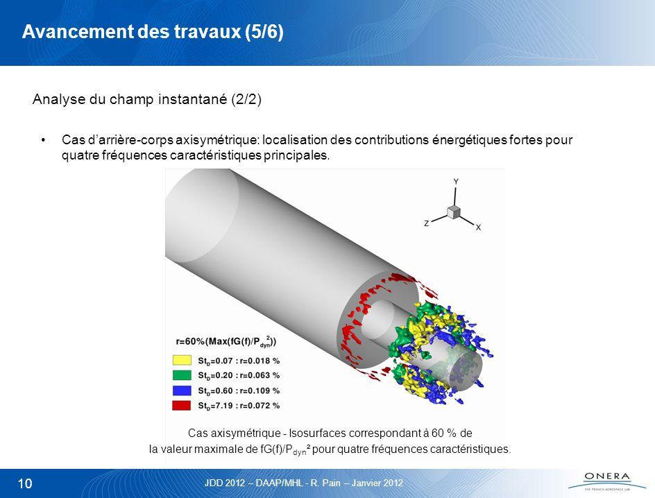 JDD 2012 – DAAP/MHL - R. Pain – Janvier 2012 10 Avancement des travaux (5/6) Analyse du champ instantané (2/2) Cas darrière-corps axisymétrique: local