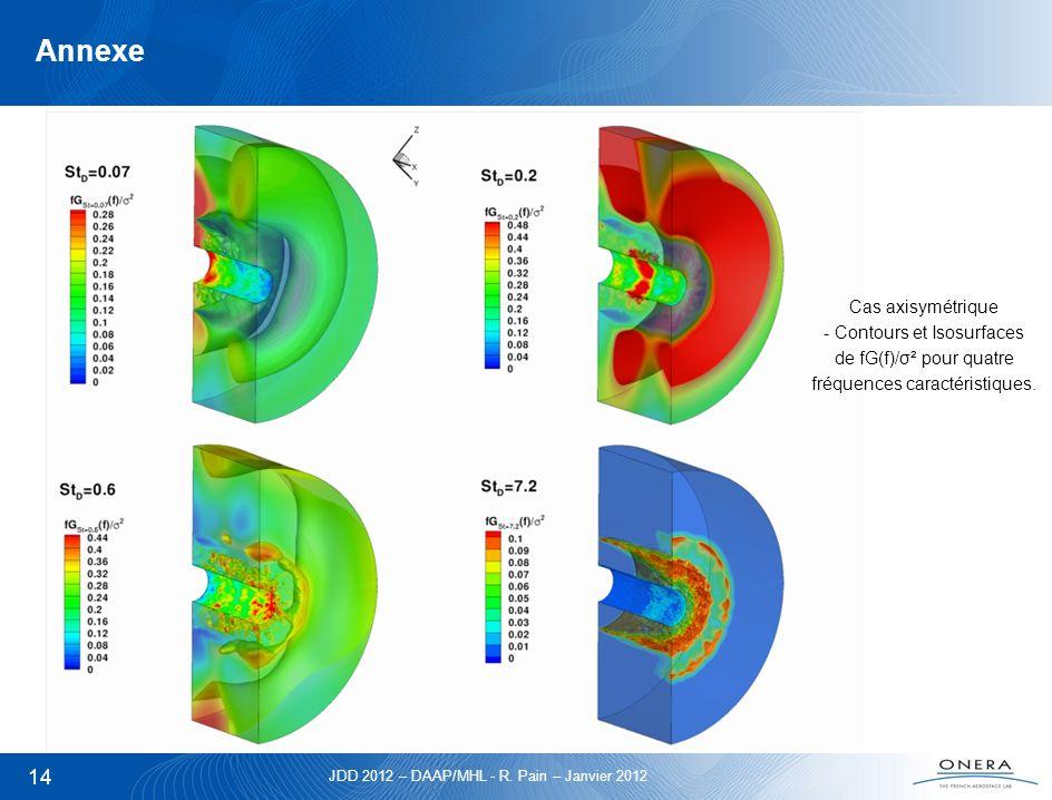 JDD 2012 – DAAP/MHL - R. Pain – Janvier 2012 14 Annexe Cas axisymétrique - Contours et Isosurfaces de fG(f)/σ² pour quatre fréquences caractéristiques