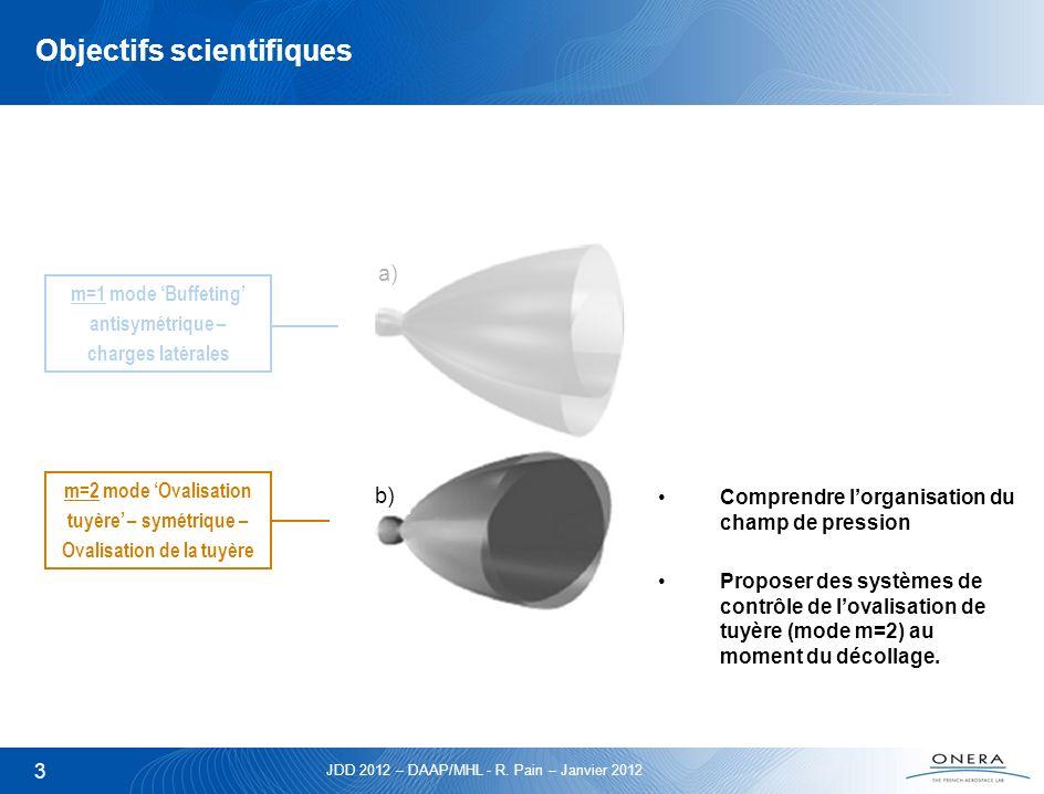 JDD 2012 – DAAP/MHL - R. Pain – Janvier 2012 3 Objectifs scientifiques Comprendre lorganisation du champ de pression Proposer des systèmes de contrôle