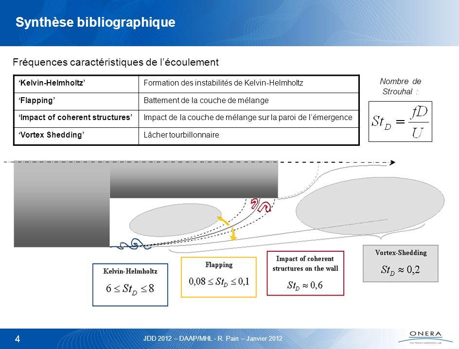 JDD 2012 – DAAP/MHL - R. Pain – Janvier 2012 4 Synthèse bibliographique Fréquences caractéristiques de lécoulement Kelvin-HelmholtzFormation des insta