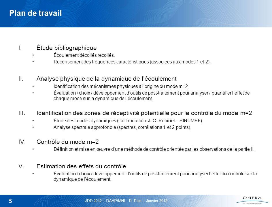 JDD 2012 – DAAP/MHL - R. Pain – Janvier 2012 5 Plan de travail I.Étude bibliographique Écoulement décollés recollés. Recensement des fréquences caract