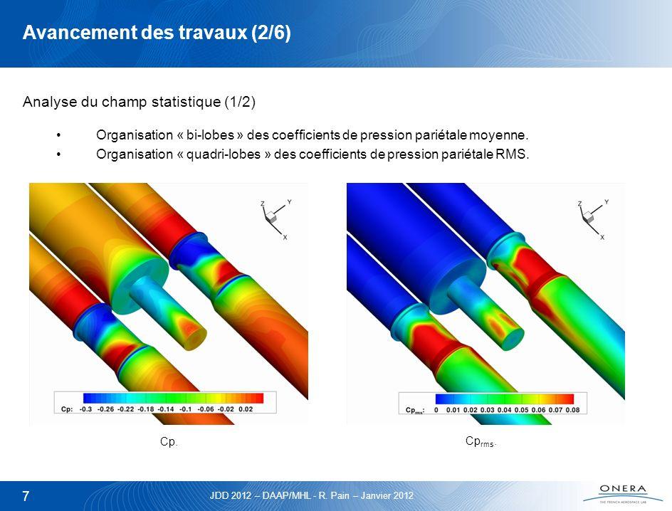 JDD 2012 – DAAP/MHL - R. Pain – Janvier 2012 7 Analyse du champ statistique (1/2) Organisation « bi-lobes » des coefficients de pression pariétale moy