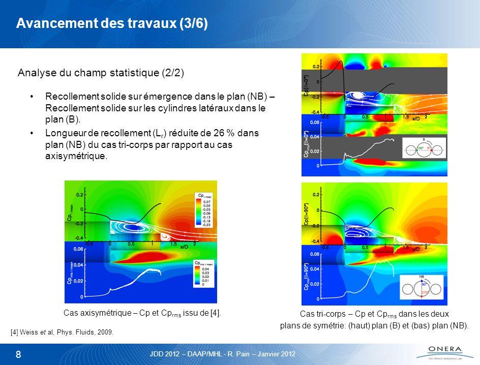 JDD 2012 – DAAP/MHL - R. Pain – Janvier 2012 8 Avancement des travaux (3/6) Analyse du champ statistique (2/2) Recollement solide sur émergence dans l