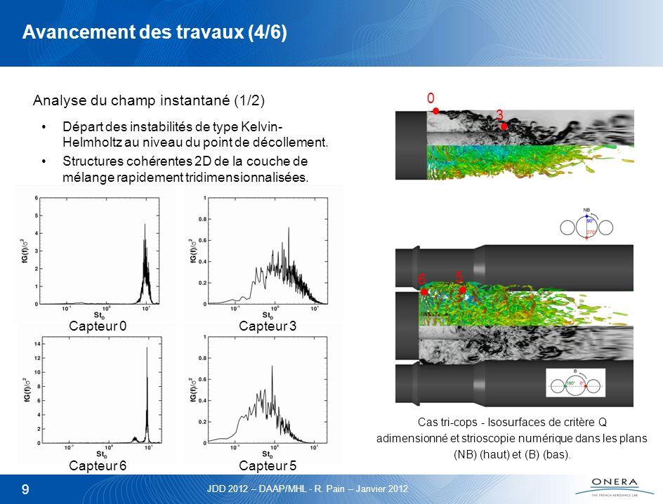 JDD 2012 – DAAP/MHL - R. Pain – Janvier 2012 9 Avancement des travaux (4/6) Analyse du champ instantané (1/2) Départ des instabilités de type Kelvin-