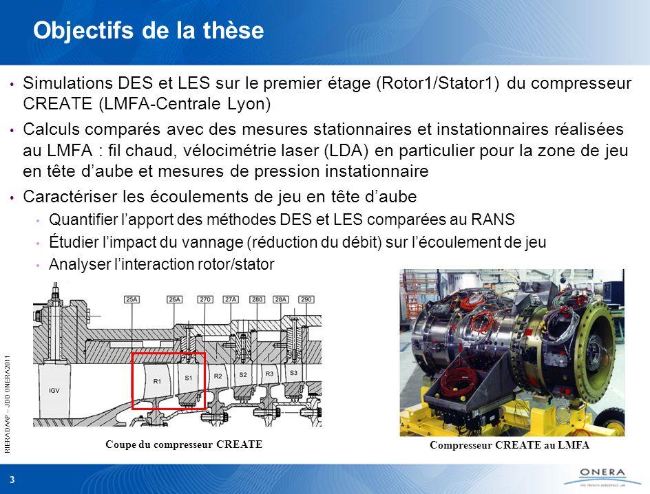 RIERA DAAP – JDD ONERA 2011 3 Objectifs de la thèse Simulations DES et LES sur le premier étage (Rotor1/Stator1) du compresseur CREATE (LMFA-Centrale