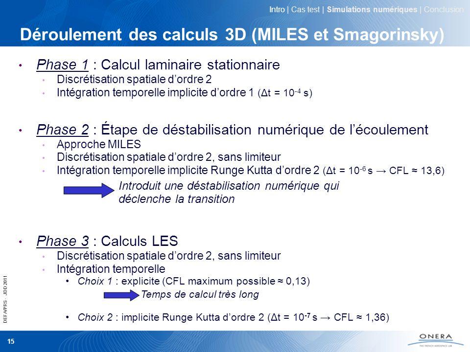 DEFA/PRS - JDD 2011 15 Déroulement des calculs 3D (MILES et Smagorinsky) Phase 1 : Calcul laminaire stationnaire Discrétisation spatiale dordre 2 Inté