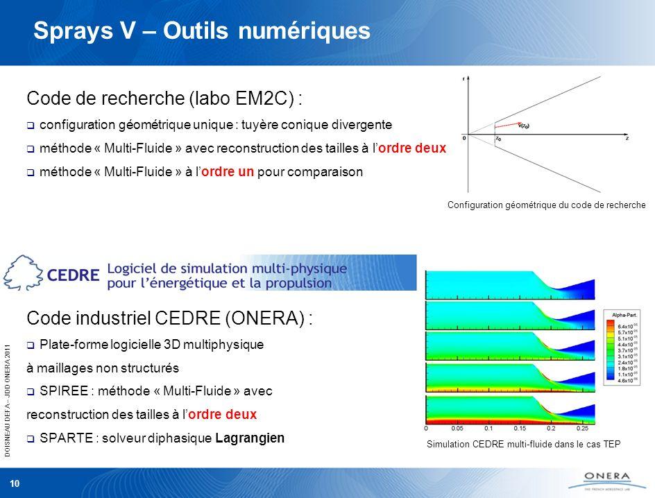 DOISNEAU DEFA – JDD ONERA 2011 Sprays V – Outils numériques Code de recherche (labo EM2C) : configuration géométrique unique : tuyère conique divergen