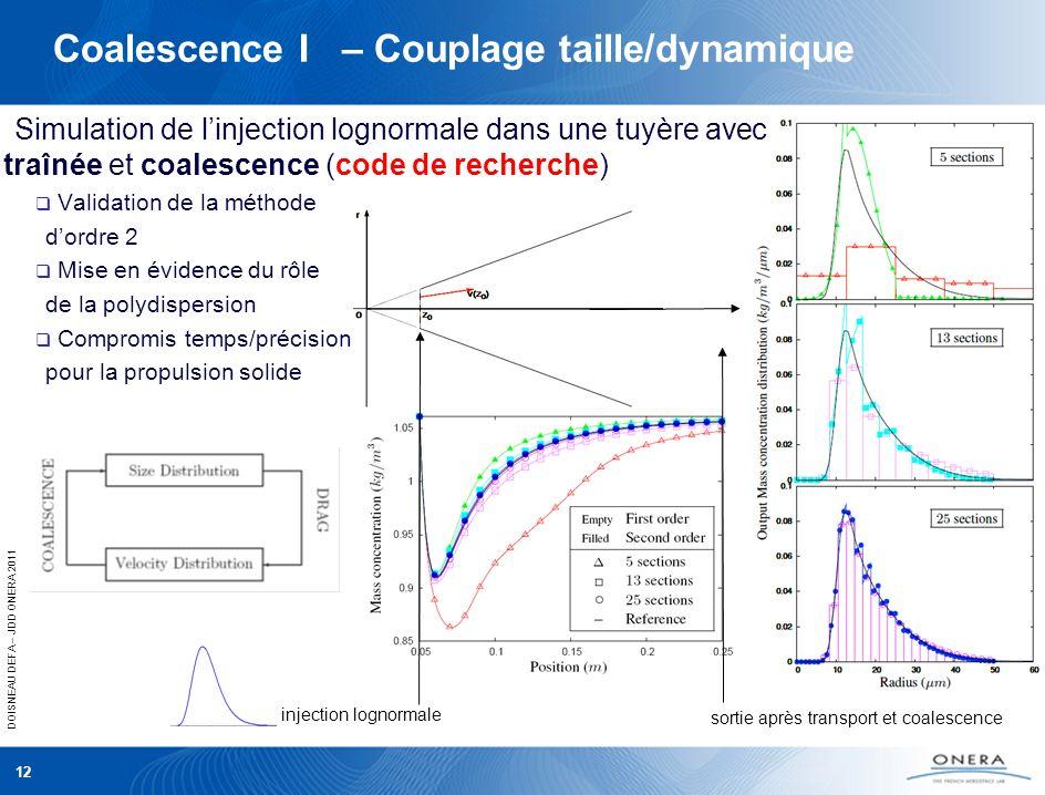 DOISNEAU DEFA – JDD ONERA 2011 Coalescence I – Couplage taille/dynamique 12 injection lognormale sortie après transport et coalescence Simulation de l